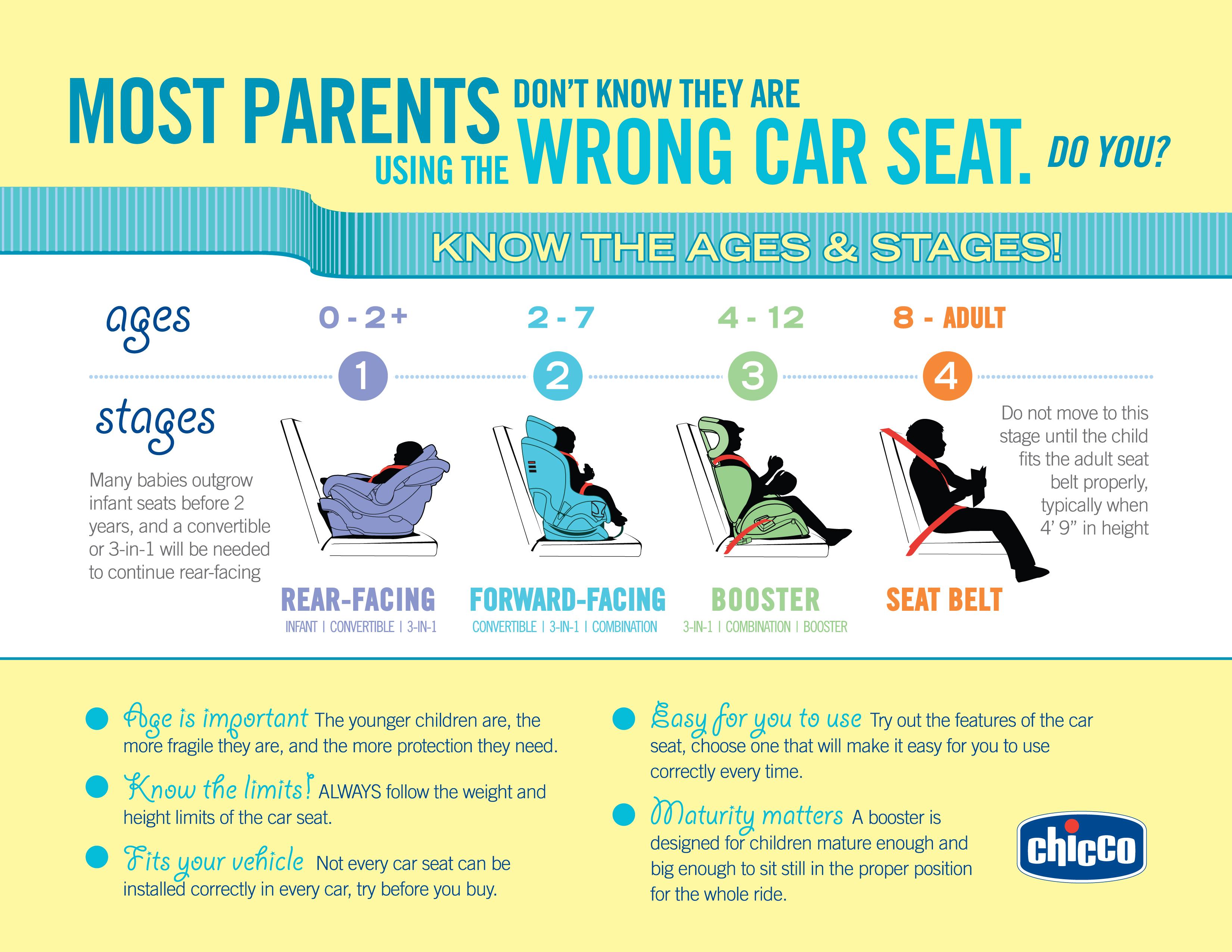 car seat usage