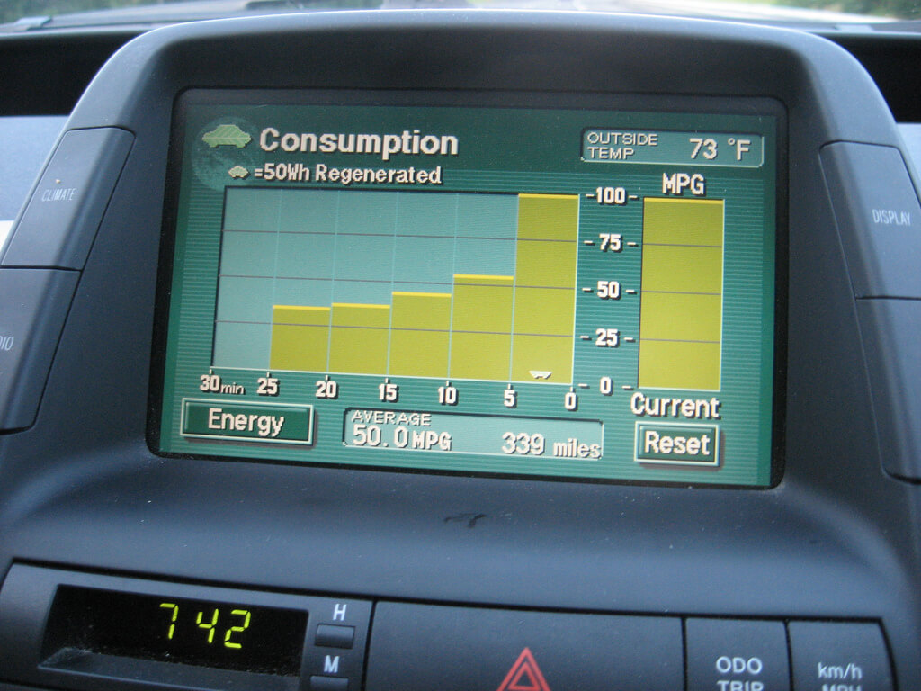 How You Can Reduce Fuel Consumption in 8 Awesome Ways