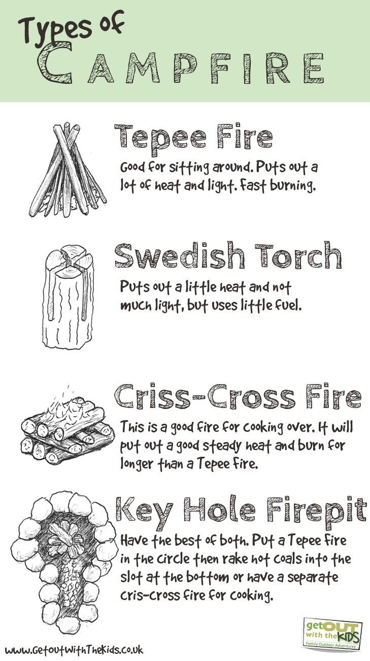 Types of campfire
